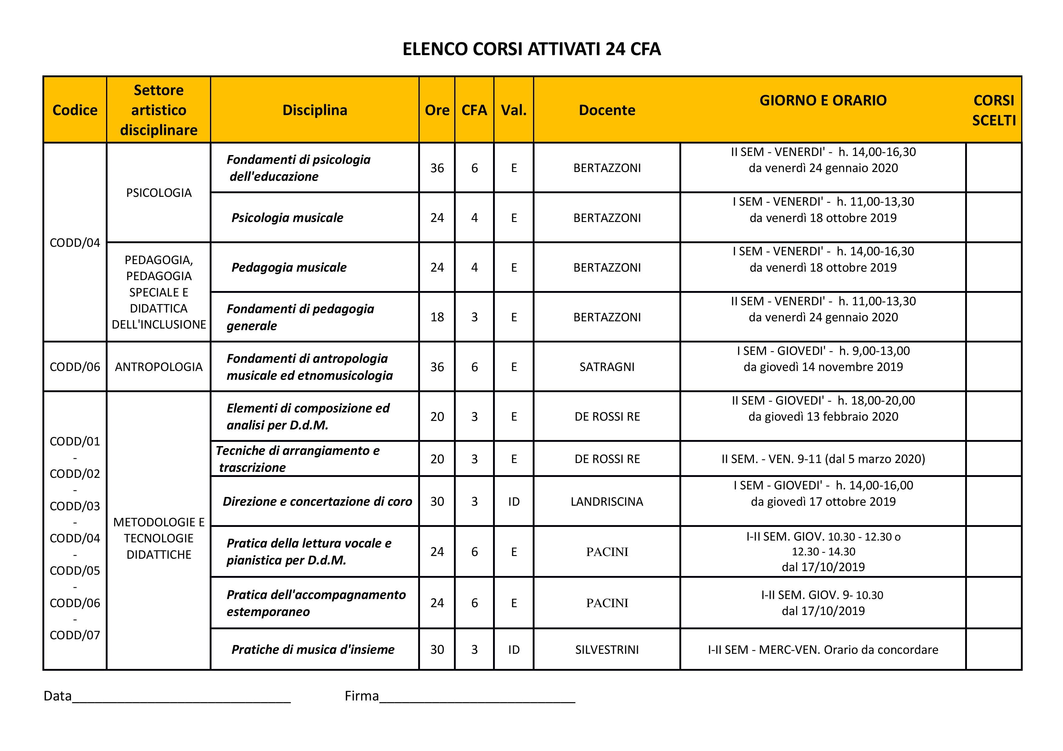24 CFA a.a. 2019-2020 -CALENDARIO
